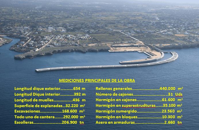 Puerto exterior Ciutadella Menorca