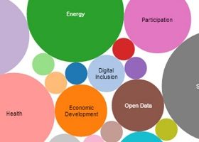 Smart Cities Opportunities Ferrovial