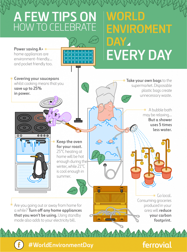 Ferrovial's tips to celebrate World Environment Day Infography