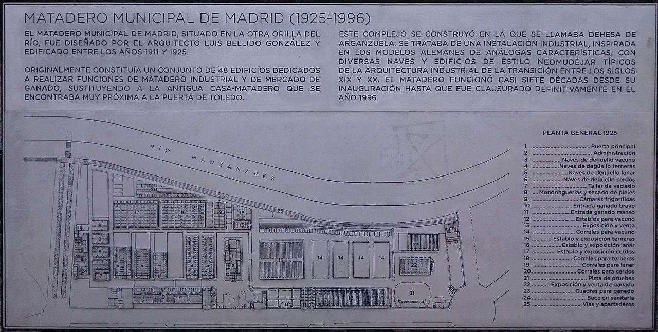 Plano de Matadero Municipal de Madrid