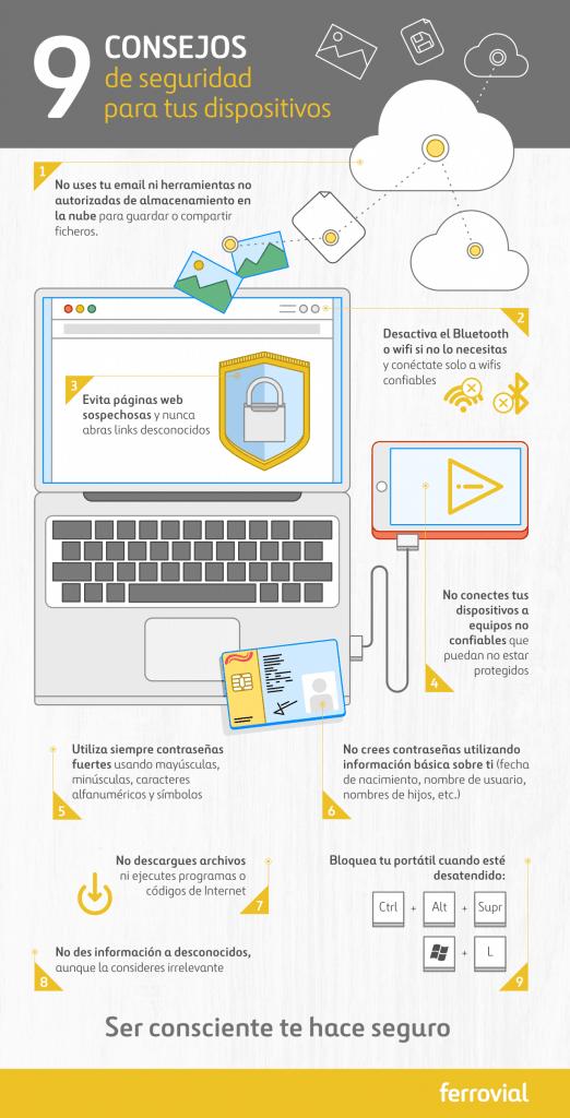 infografia consejos sgeuridad dispositivos tecnologia