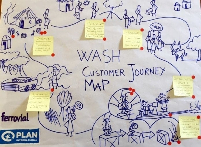 agua sobre la cabeza mujeres customer journey map