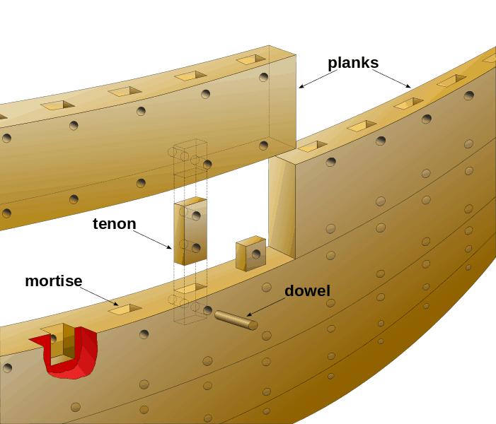 conceptos-basicos-de-construccion-nautica