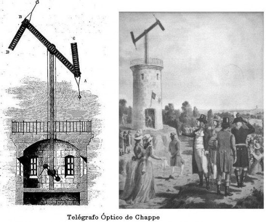 optical telegraphe de chappe
