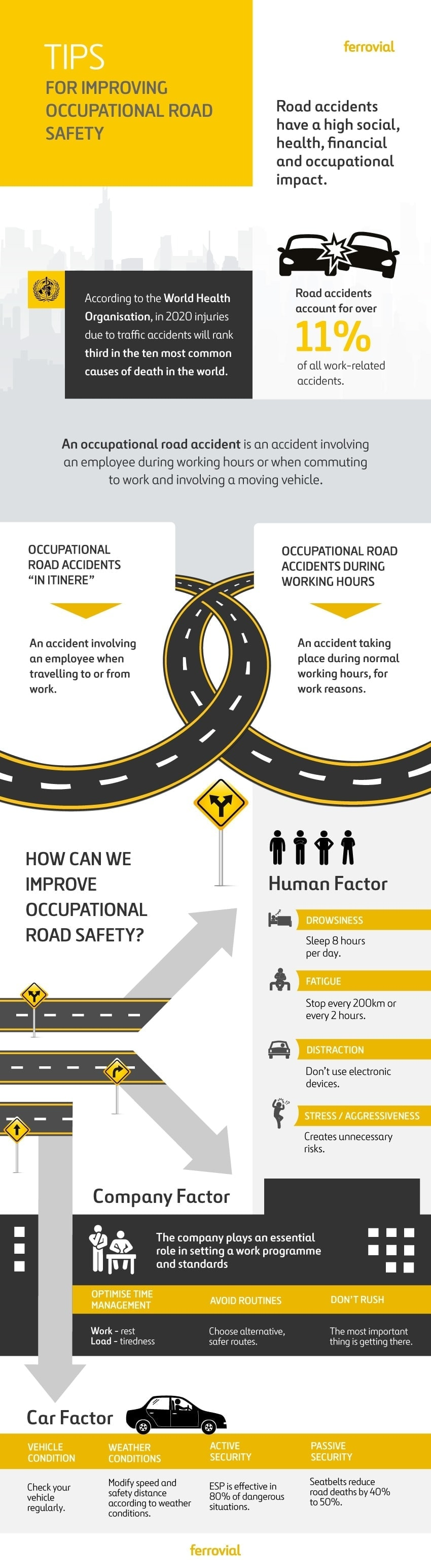 work realted road safety ferrovcial