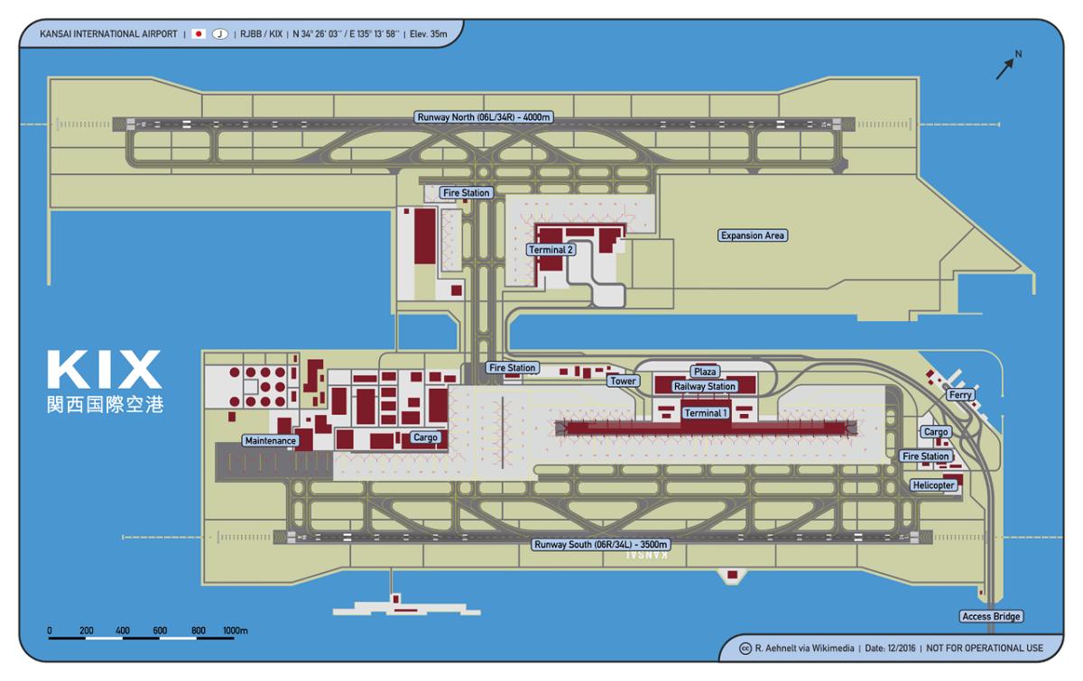 Grafico aeropuerto de Kansai