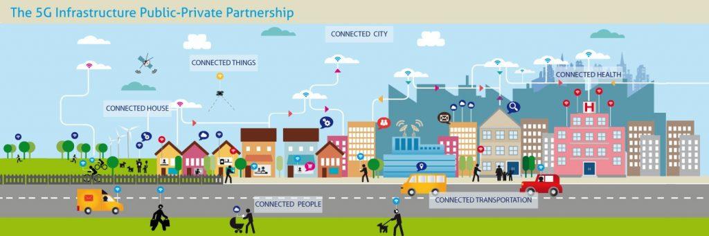 Infografía de la infraestructura de conexiones 5G