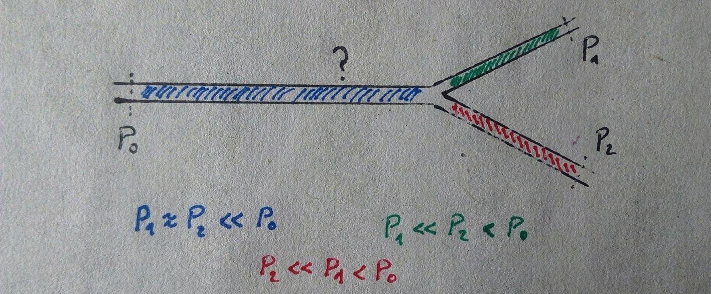 Formulas para el funcionamiento de waternet internet de las tuberías