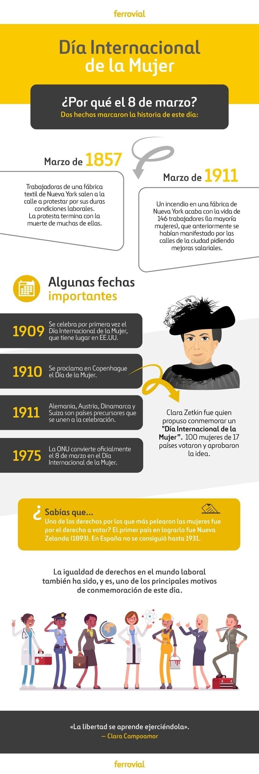 infografia-dia-de-la-Mujer-ES