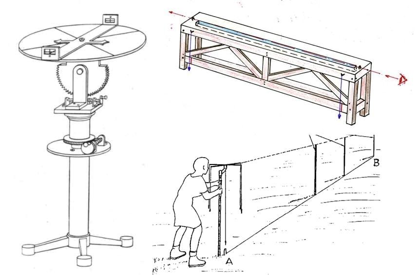 Bocetos de instrumentos de medida para construcción de calzadas romanas: Dioptra, Corobate, Groma