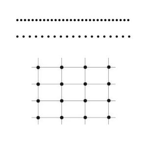Sistema lineal y radial