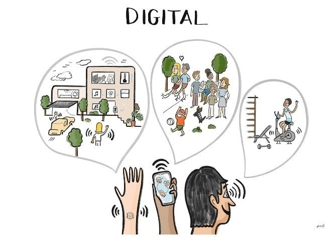 Picture: The future will be digital. Citizens will seek experiences