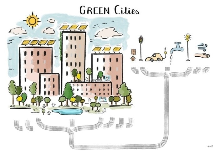 Picture: Greener, energy-self-sufficient cities