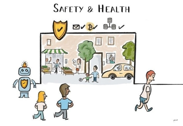 Picture: Safety and Health