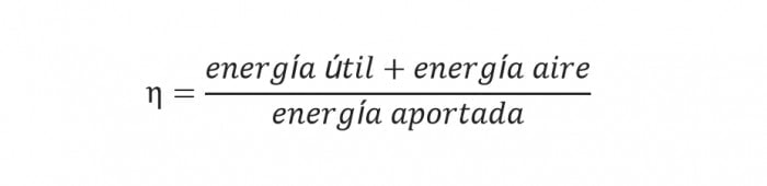 mathematical formula that determines the result of adding useful energy plus air energy divided by the energy provided