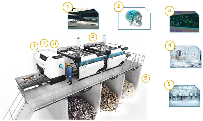 Robot Zenrobotics de limpieza