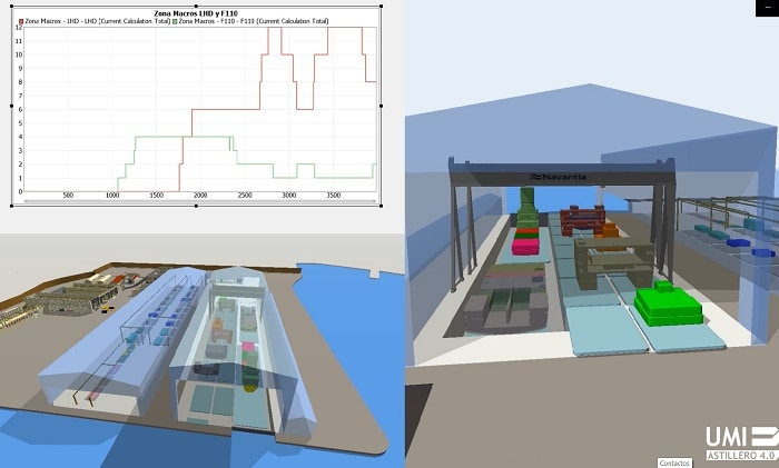 Grafica simulacion digital