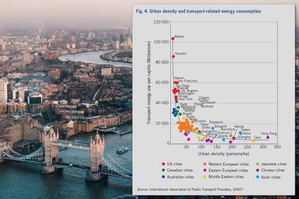 urban density