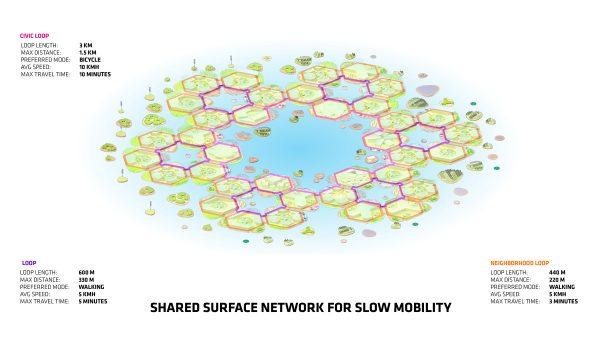movilidad en la ciudad flotante