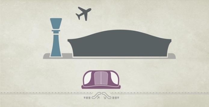 Movilidad en infraestructuras aeroportuarias