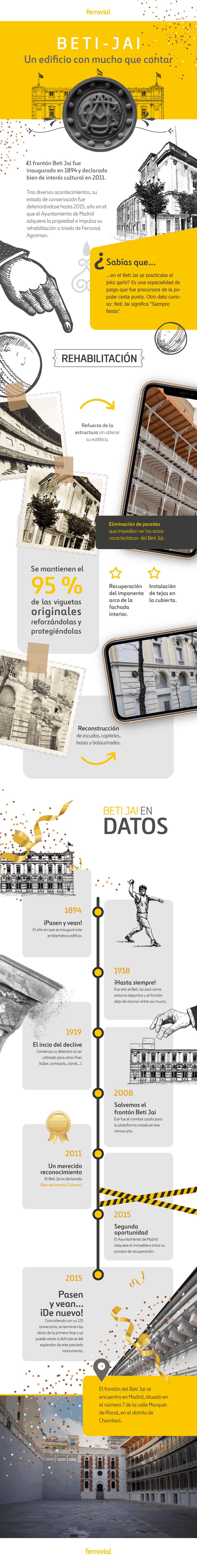 Infografía sobre la remodelación del mítico frontón madrileño beti jai