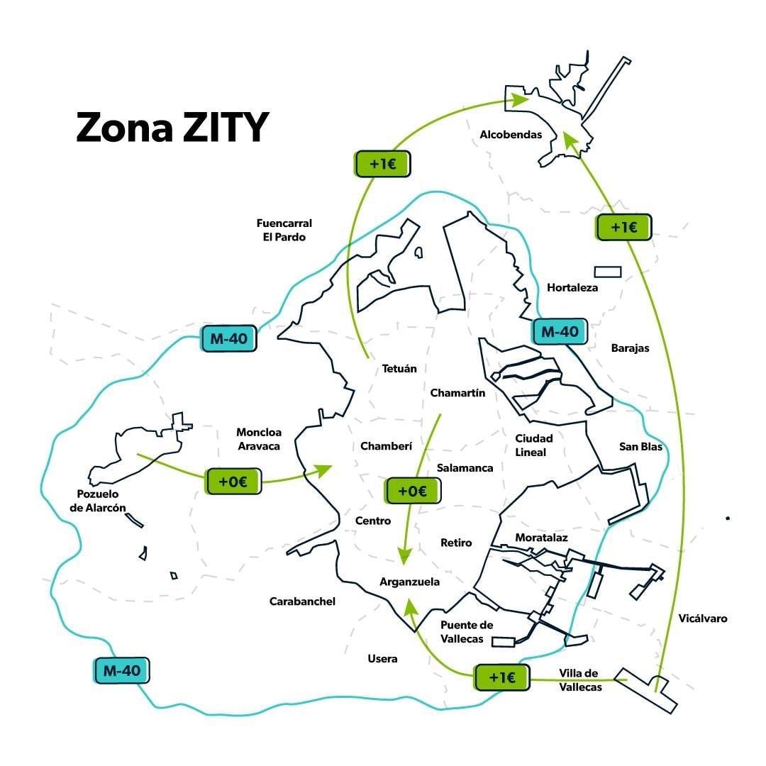 zona zity