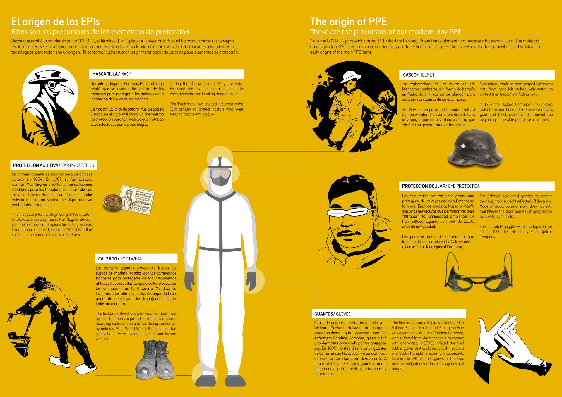 infografia seguridad y salud EPIs